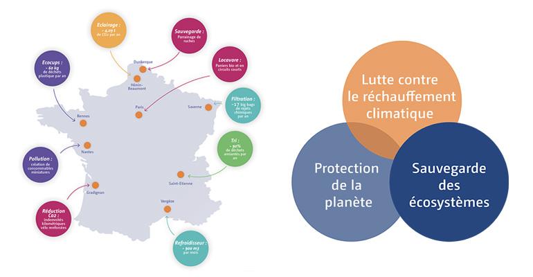 Eurofins en infographie : le réseau de laboratoires qui s'engage pour la diversité et l'environnement